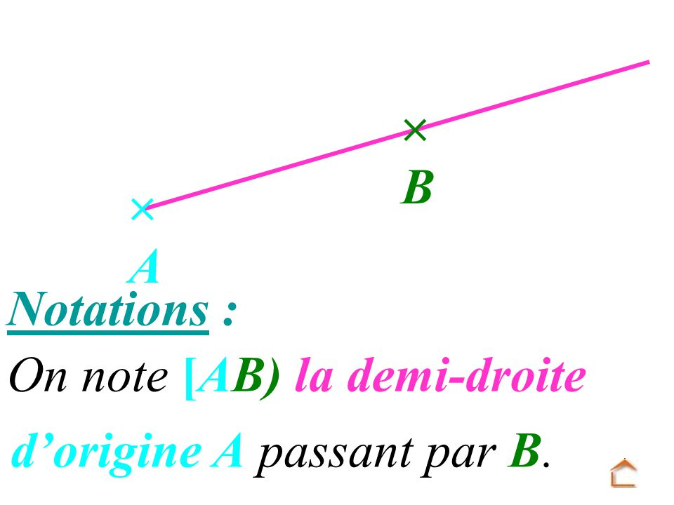  B  A Notations : On note [AB) la demi-droite d'origine A passant par B.